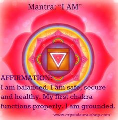 Vector Chakra Symbol Mandalas for Meditation to Facilitate Growth and Healing